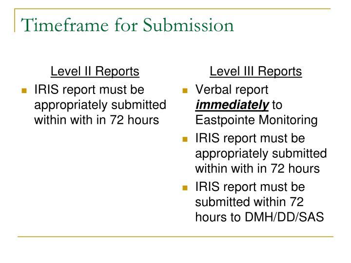 Level II Reports