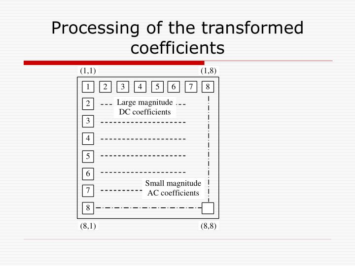 Processing of the transformed coefficients