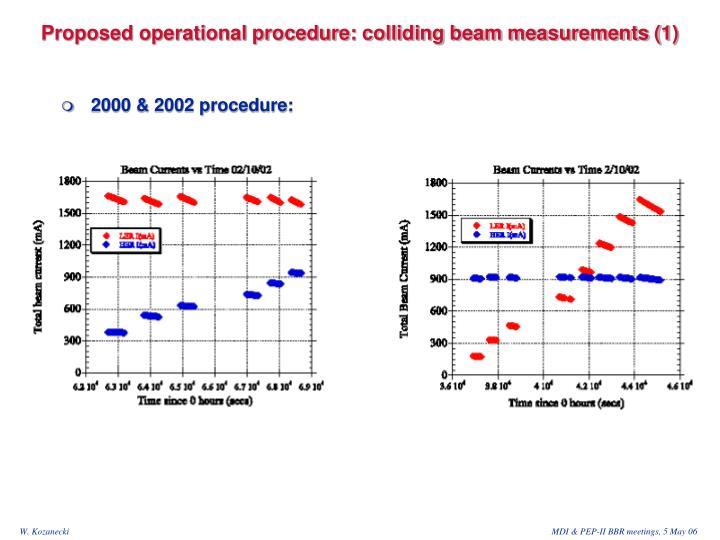 Proposed operational procedure: colliding beam measurements (1)