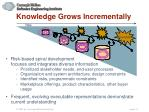 knowledge grows incrementally
