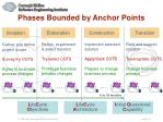 phases bounded by anchor points
