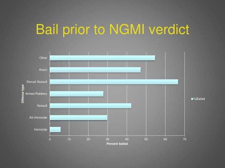 Bail prior to NGMI verdict