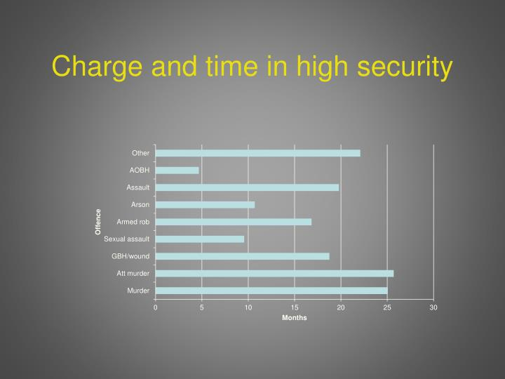 Charge and time in high security