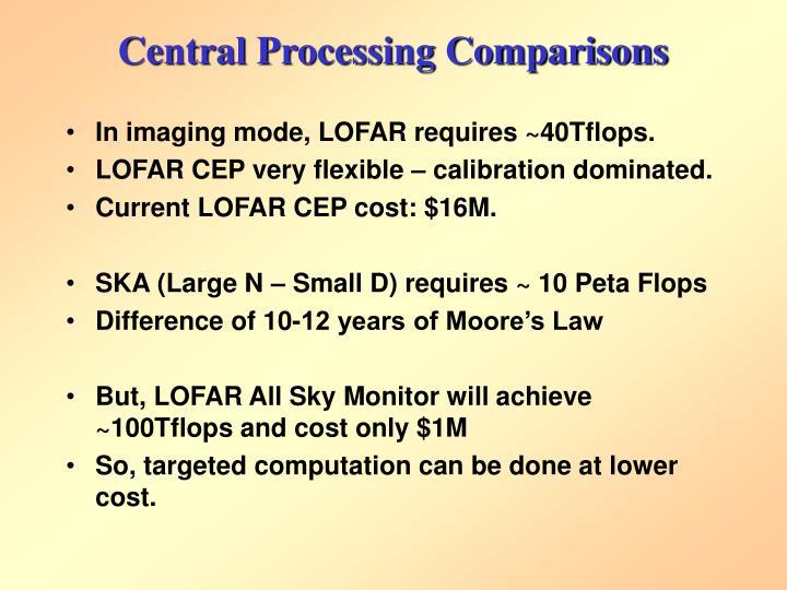 Central Processing Comparisons