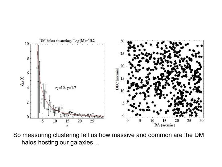 So measuring clustering tell us how massive and common are the DM halos hosting our galaxies…