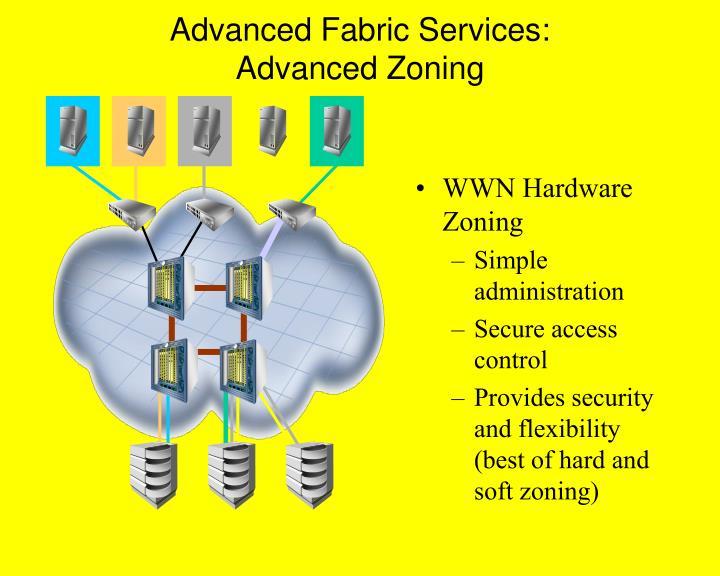 Advanced Fabric Services: