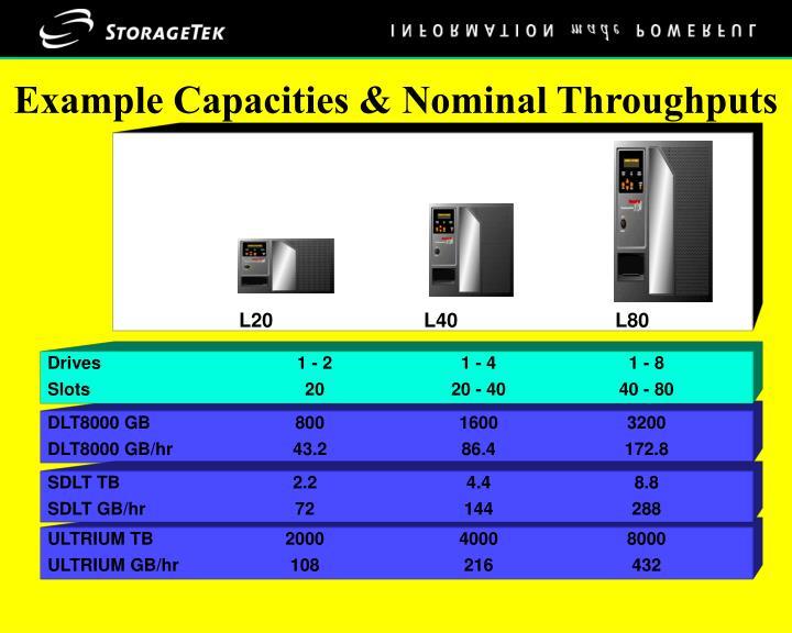 Example Capacities & Nominal Throughputs