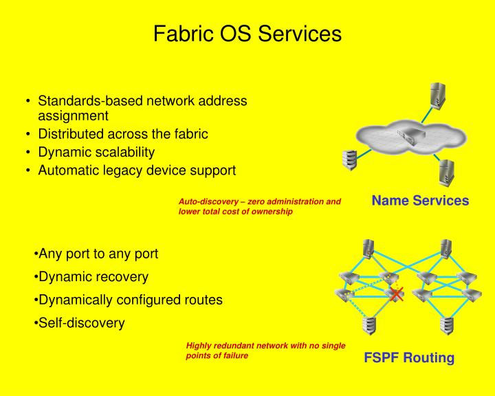 Fabric os services