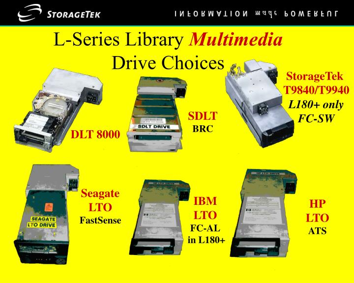 L-Series Library