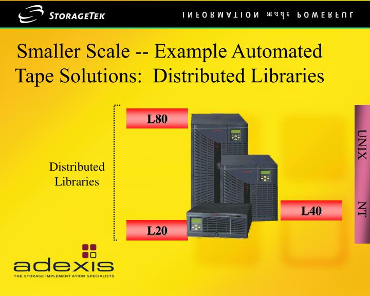 Smaller Scale -- Example Automated Tape Solutions:  Distributed Libraries