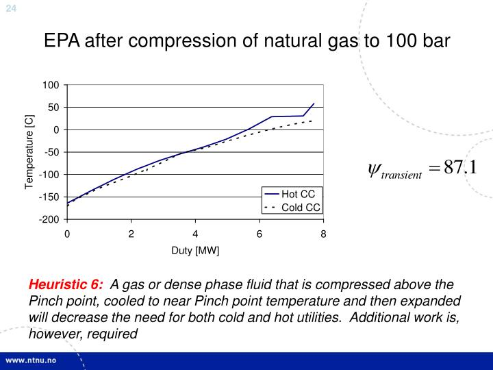 EPA after compression of natural gas to 100 bar