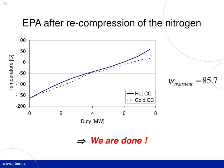 EPA after re-compression of the nitrogen