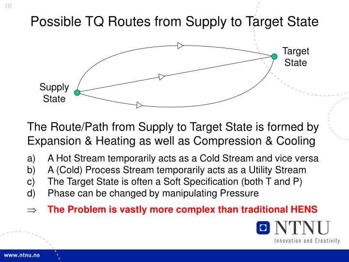 Possible TQ Routes from Supply to Target State