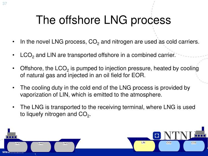 The offshore LNG process