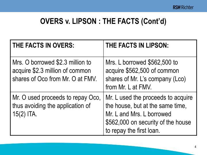 OVERS v. LIPSON