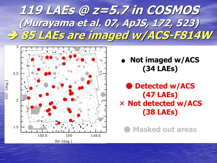 119 LAEs @ z=5.7 in COSMOS