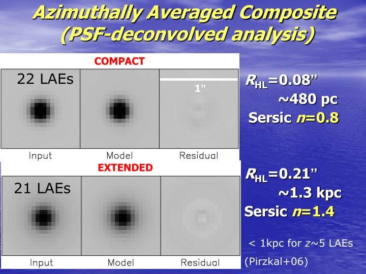 Azimuthally Averaged Composite