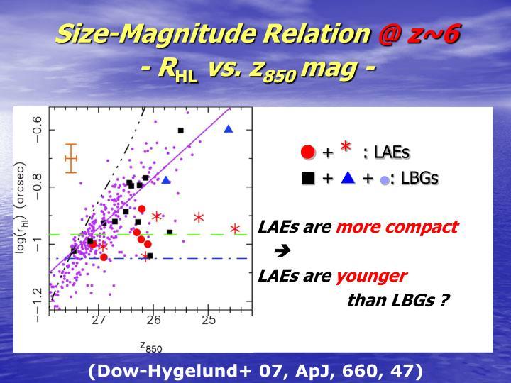 Size-Magnitude Relation