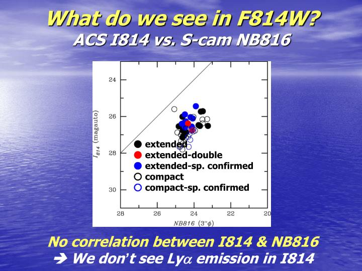 What do we see in F814W?