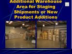 additional warehouse area for staging shipments or new product additions
