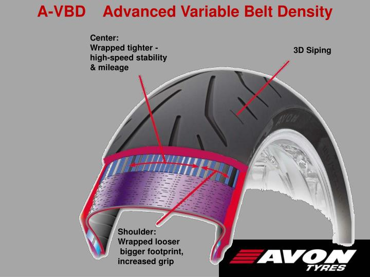 A-VBD    Advanced Variable Belt Density