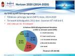 horizon 2020 2014 2020