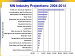 mn industry projections 2004 2014