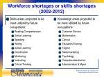 workforce shortages or skills shortages 2002 2012