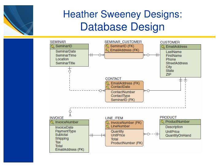 Heather Sweeney Designs: