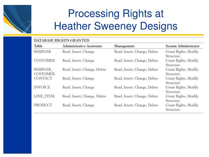 Processing Rights at