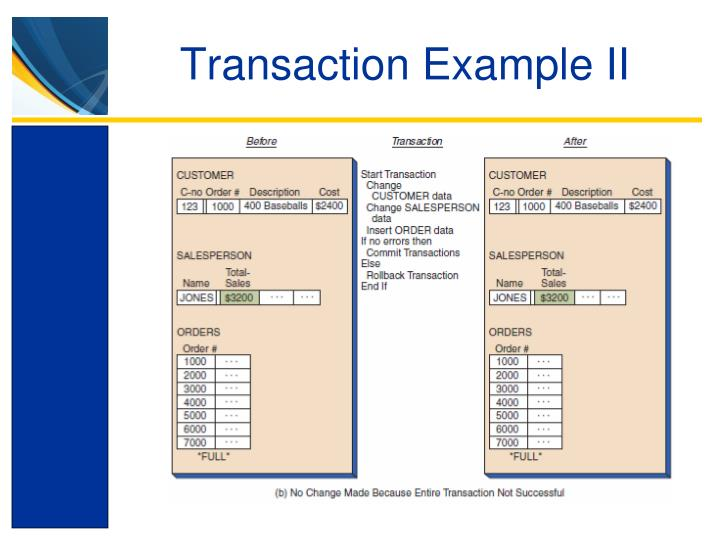 Transaction Example II
