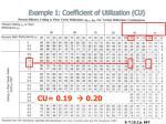 example 1 coefficient of utilization cu1