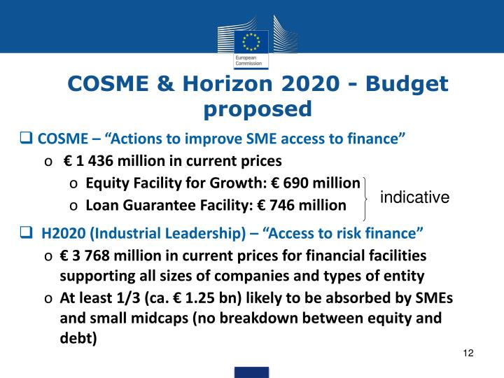 COSME & Horizon 2020 - Budget proposed