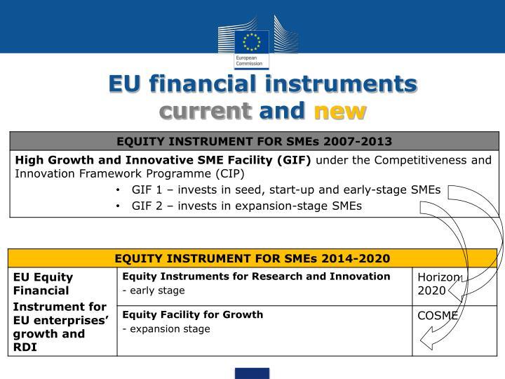 EU financial instruments