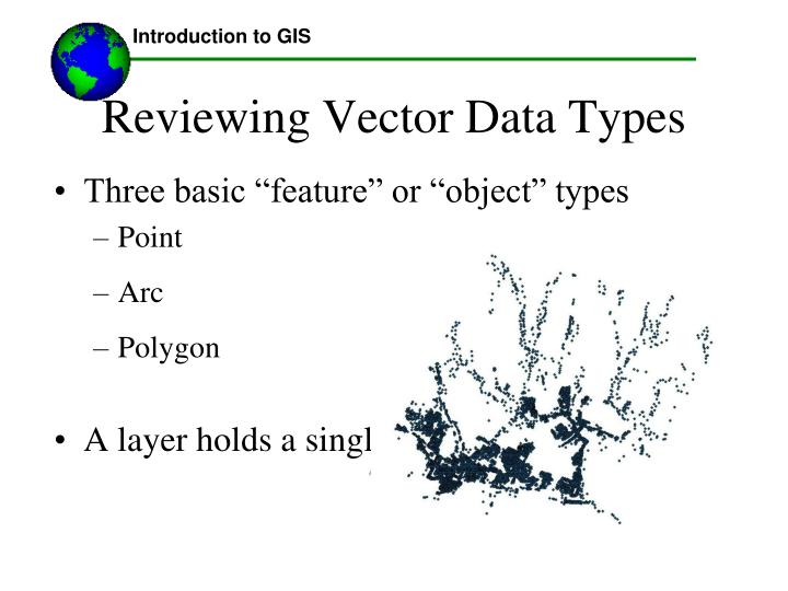 Reviewing vector data types