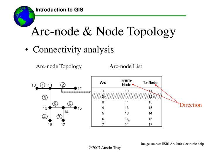 Arc-node List