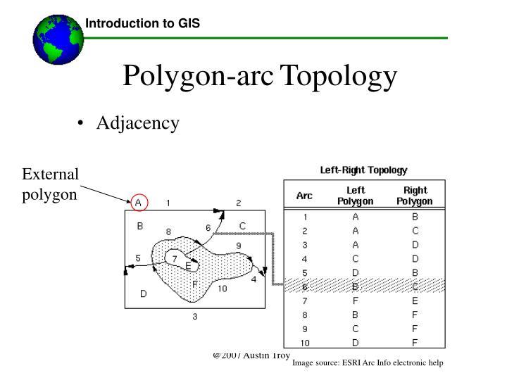 External polygon