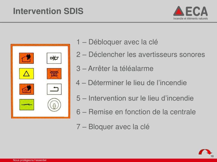 Intervention SDIS