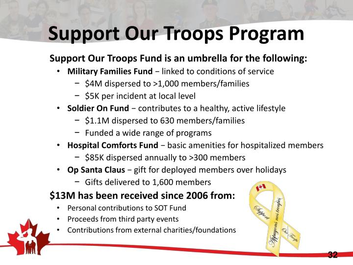 Support Our Troops Program