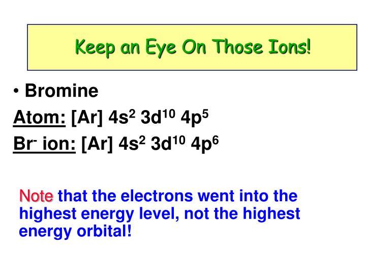 Keep an Eye On Those Ions!