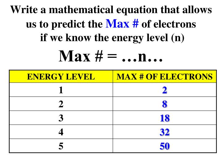 Write a mathematical equation that allows   us to predict the