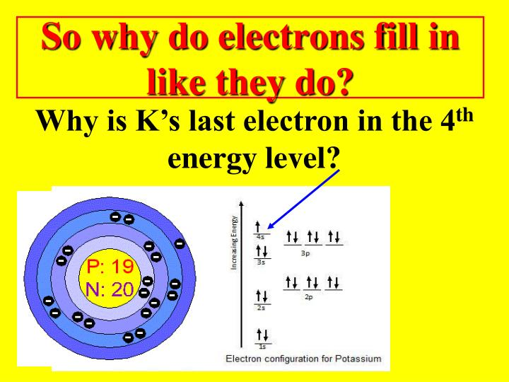 So why do electrons fill in like they do?