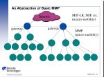 an abstraction of basic mmp