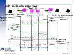 sip protocol design flows