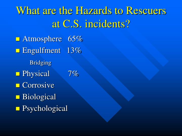 What are the Hazards to Rescuers at C.S. incidents?