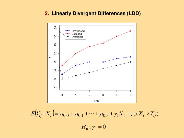 Linearly Divergent Differences (LDD)