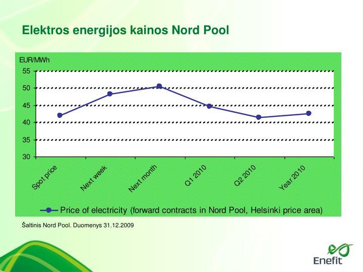 Elektros energijos kainos N