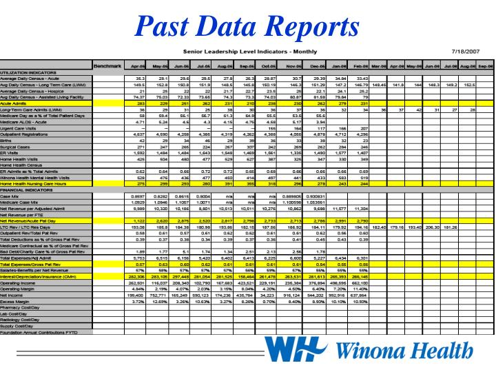 Past Data Reports