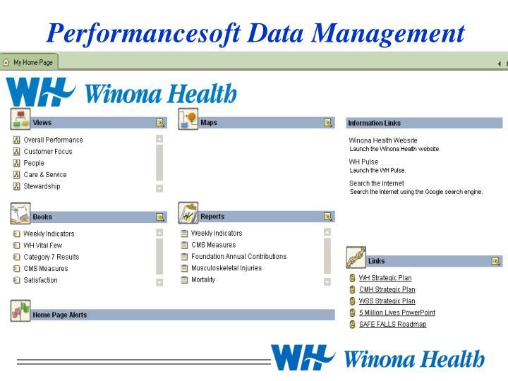 Performancesoft Data Management