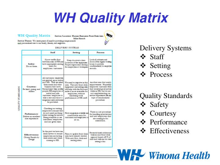 WH Quality Matrix
